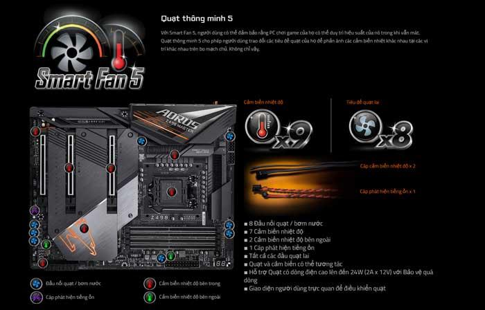 Mainboard Gigabyte Aorus Master (Z490 AORUS MASTER)
